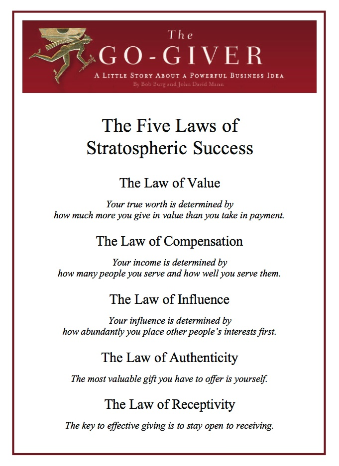 Go-Giver-5-Laws